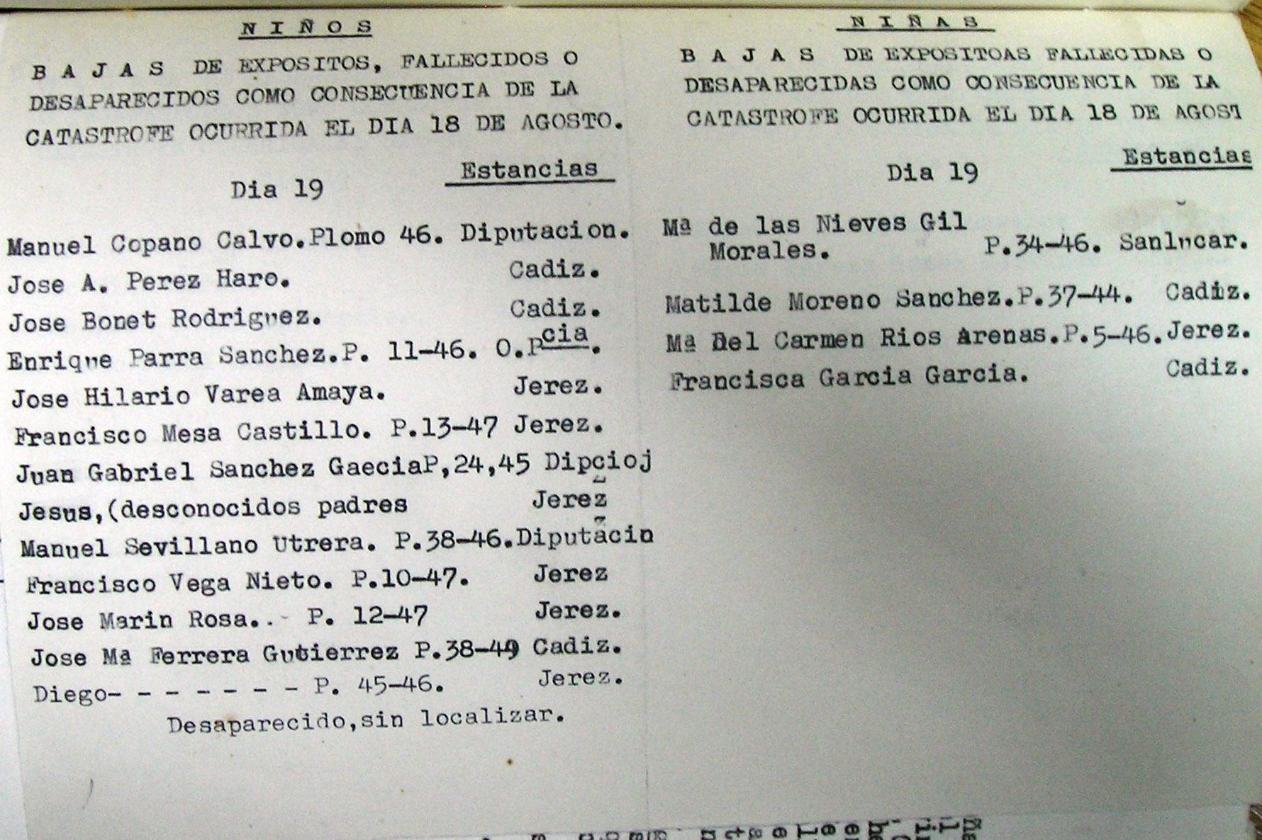 Lista de expósitos fallecidos o desaparecidos