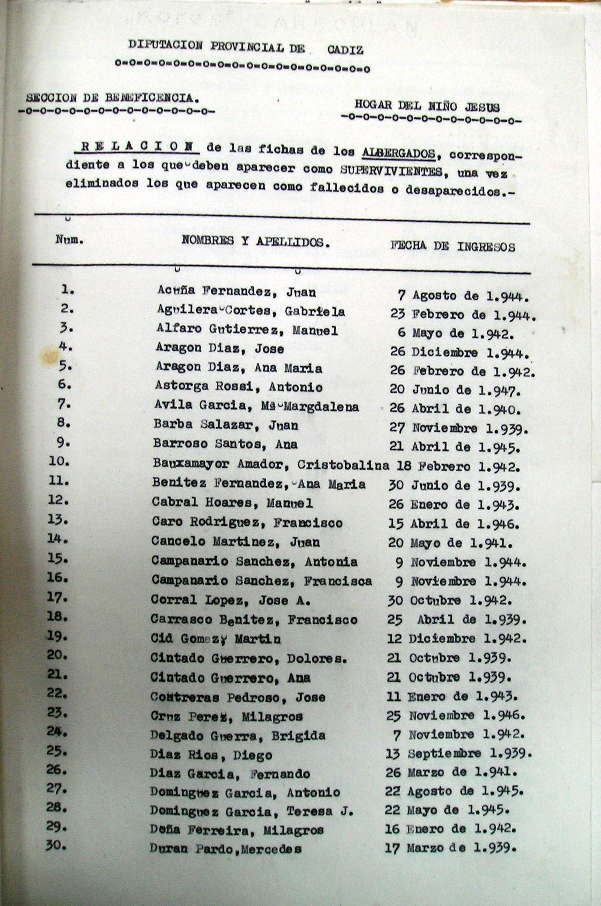 Lista de niños albergados de la Casa Cuna que debían aparecer como supervivientes 1