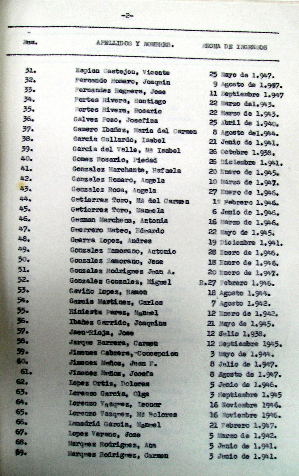 Lista de niños albergados de la Casa Cuna que debían aparecer como supervivientes 2