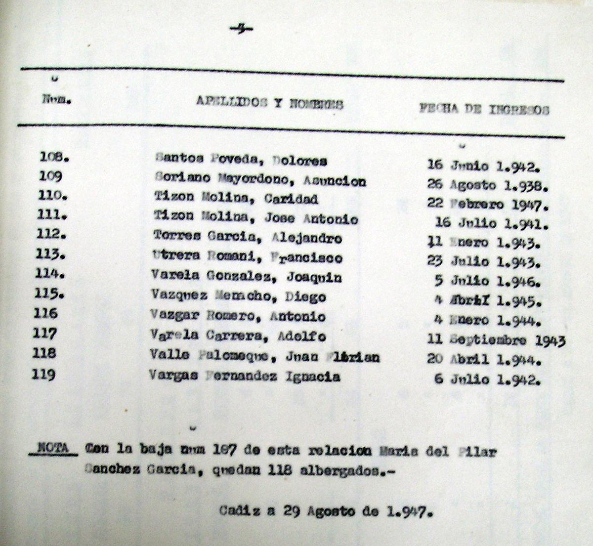 Lista de niños albergados de la Casa Cuna que debían aparecer como supervivientes 4