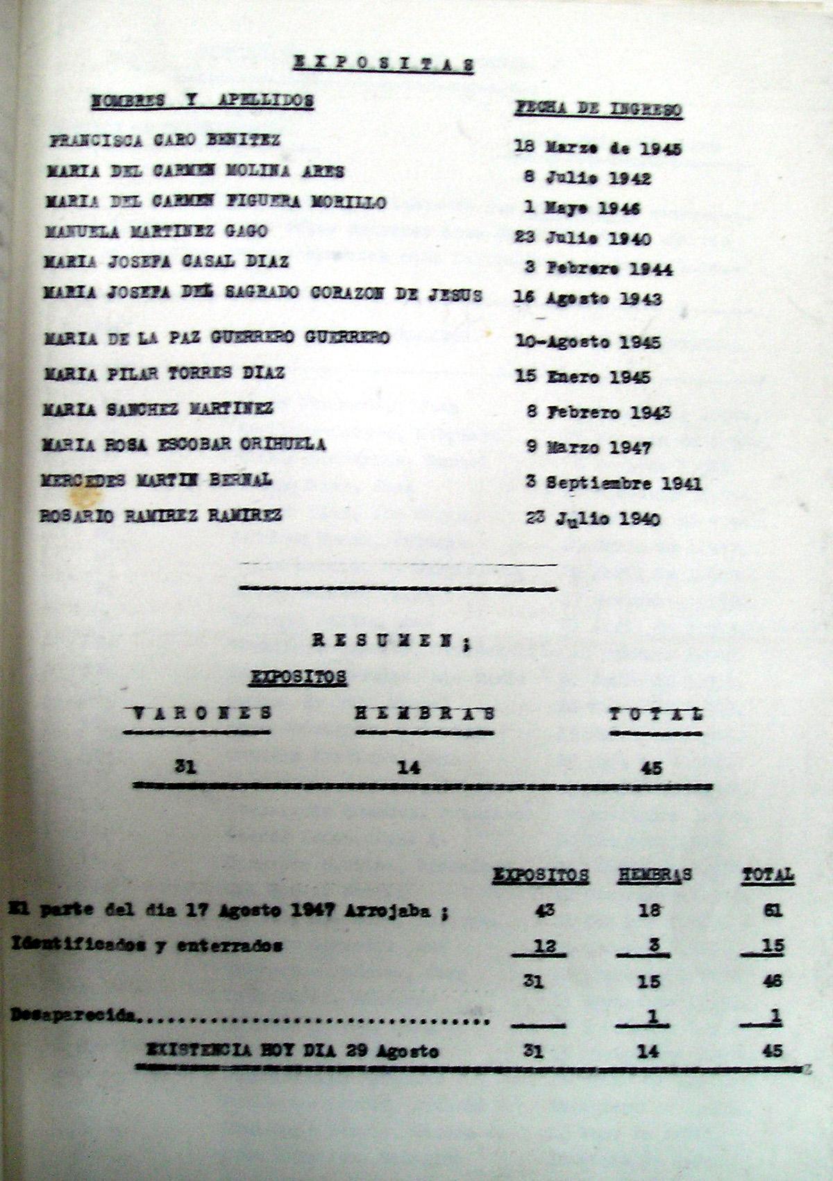 Lista de niños expósitos de la Casa Cuna que debían aparecer como supervivientes 2