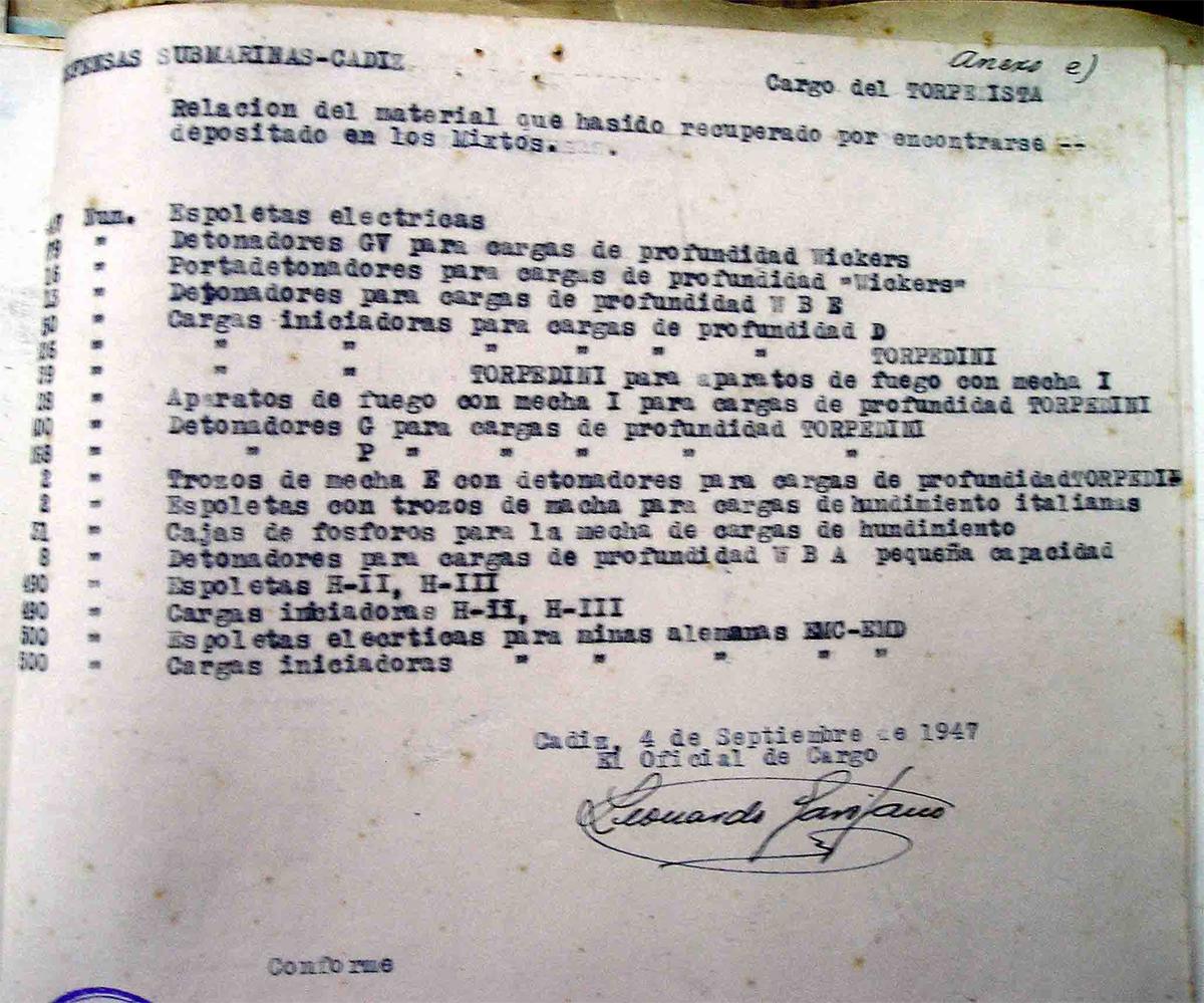 Relación de las espoletas almacenadas en el Laboratorio de Mixtos de San Fernando a 4 de septiembre de 1947
