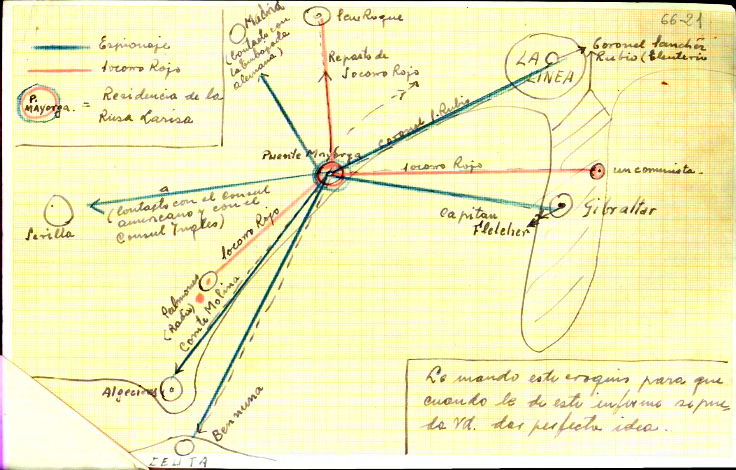 Plano de las redes de espionaje y socorro rojo del Campo de Gibraltar